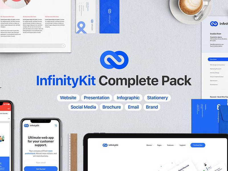 商业品牌网站设计套件插图