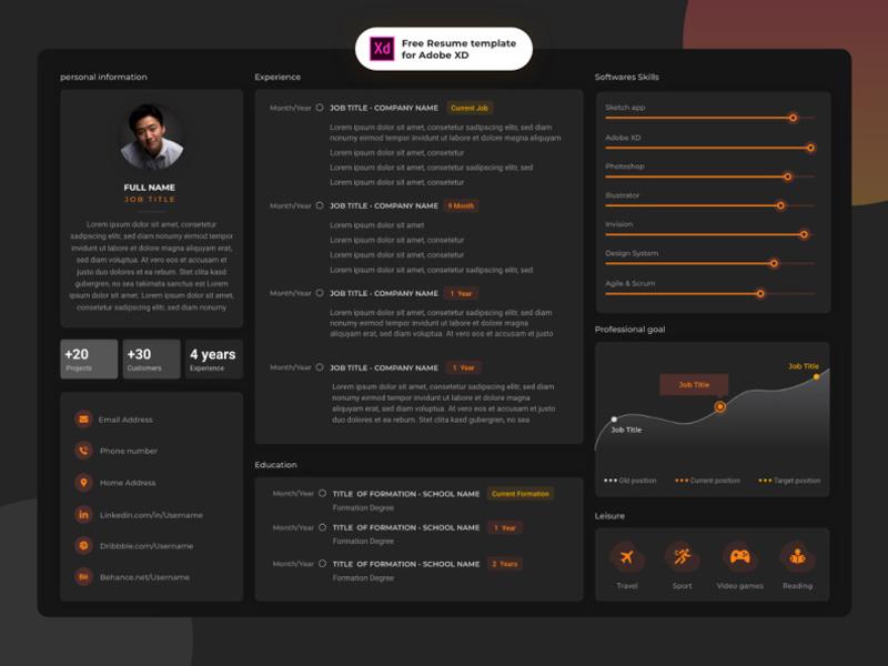 Adobe XD设计专业简历模板插图