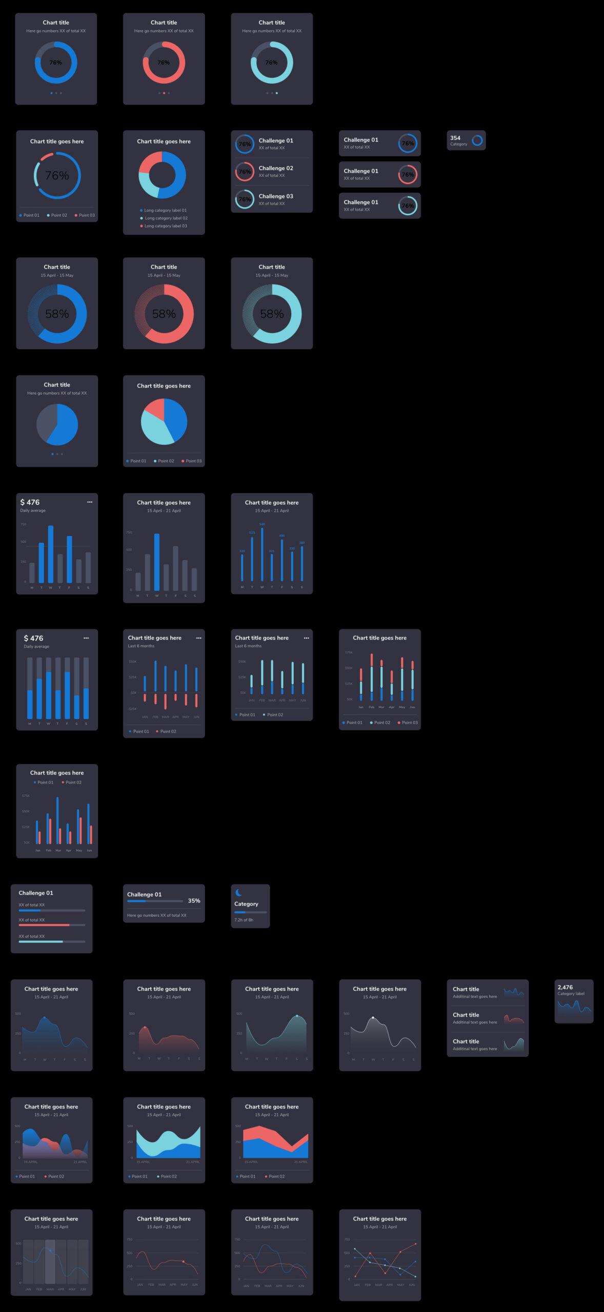 免费数据图表用户界面仪表板套件插图1
