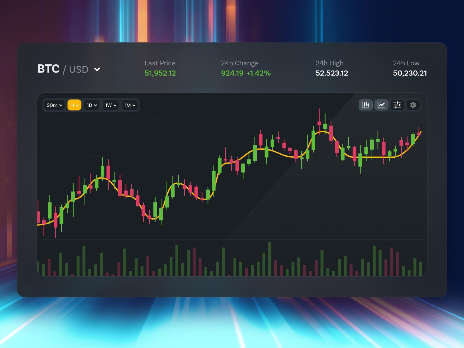 加密货币与金融图表设计模板插图