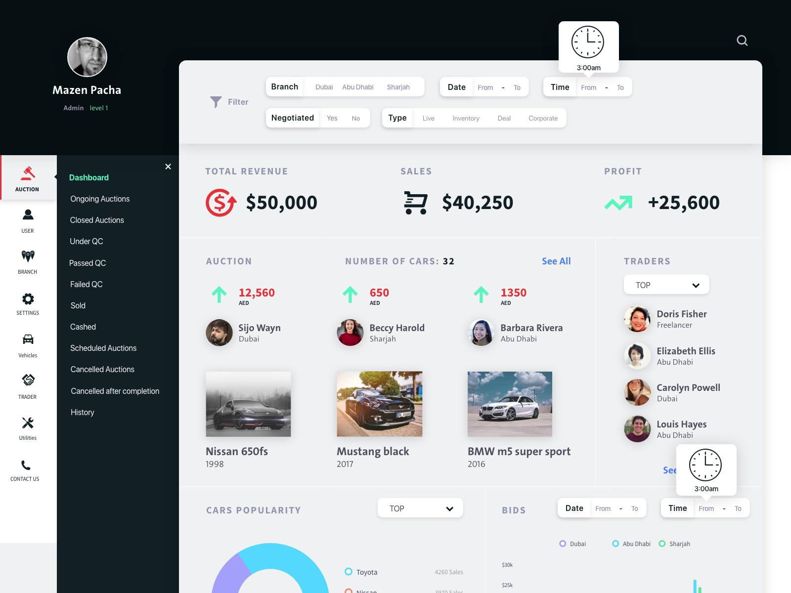 拍卖仪表盘用户界面UI套件插图