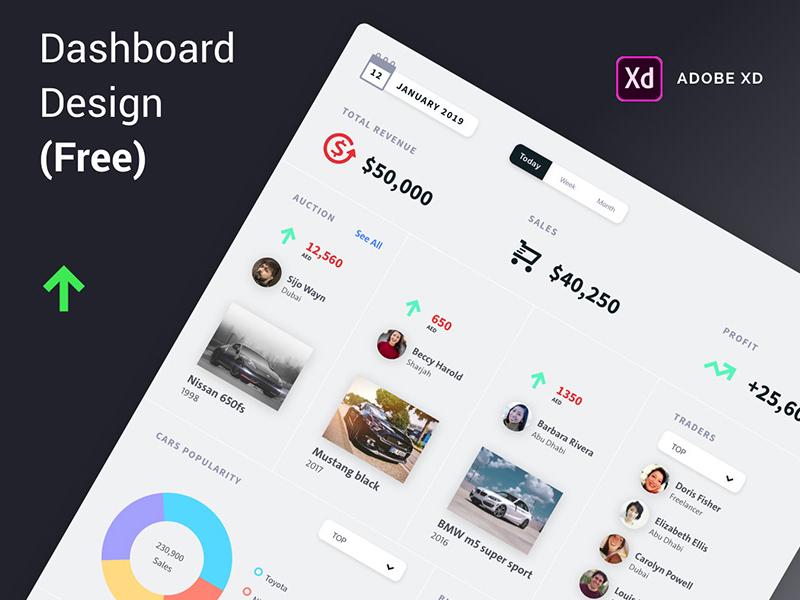 拍卖管理仪表板设计模板插图