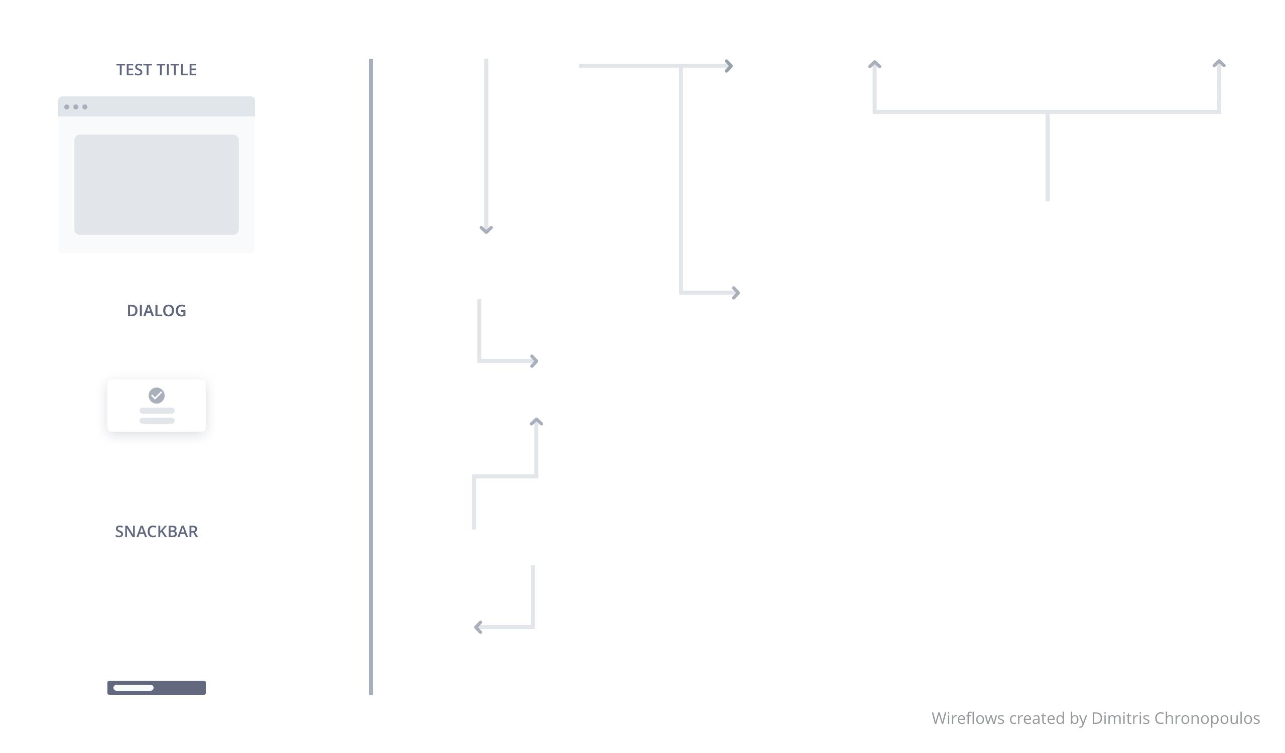桌面产品设计流程图/线框图工具包插图2