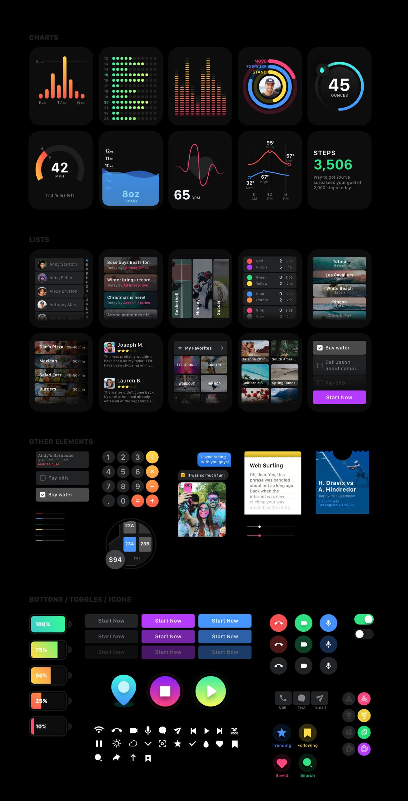 智能手表watchOS用户界面套件插图1