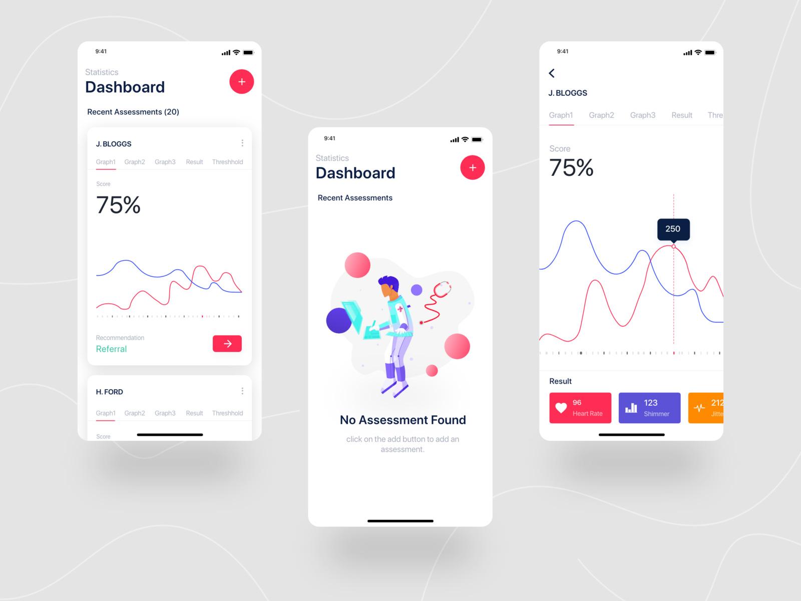 医疗App应用程序用户界面概念设计套件插图