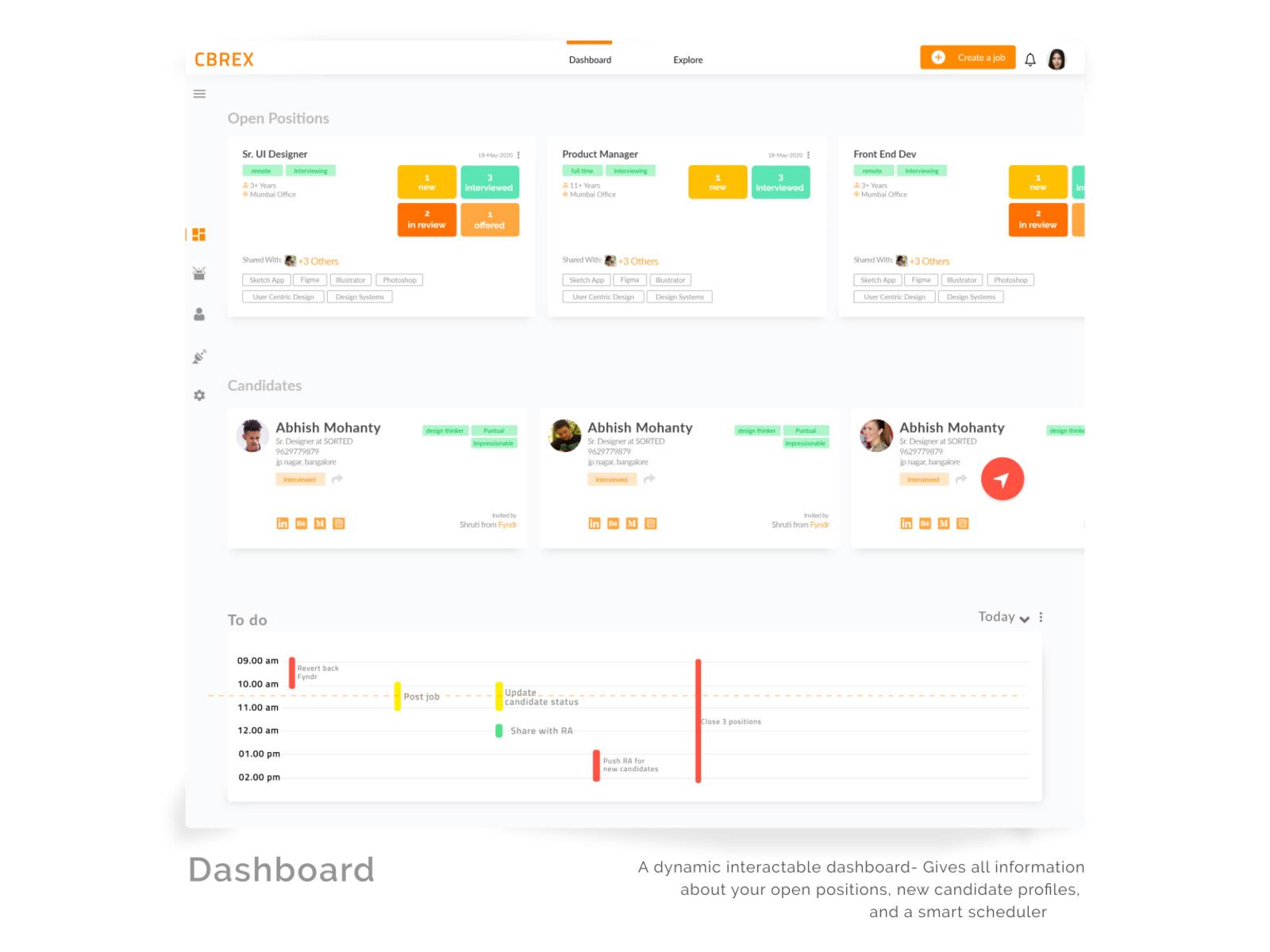 招聘人员和雇主仪表盘UI模板插图