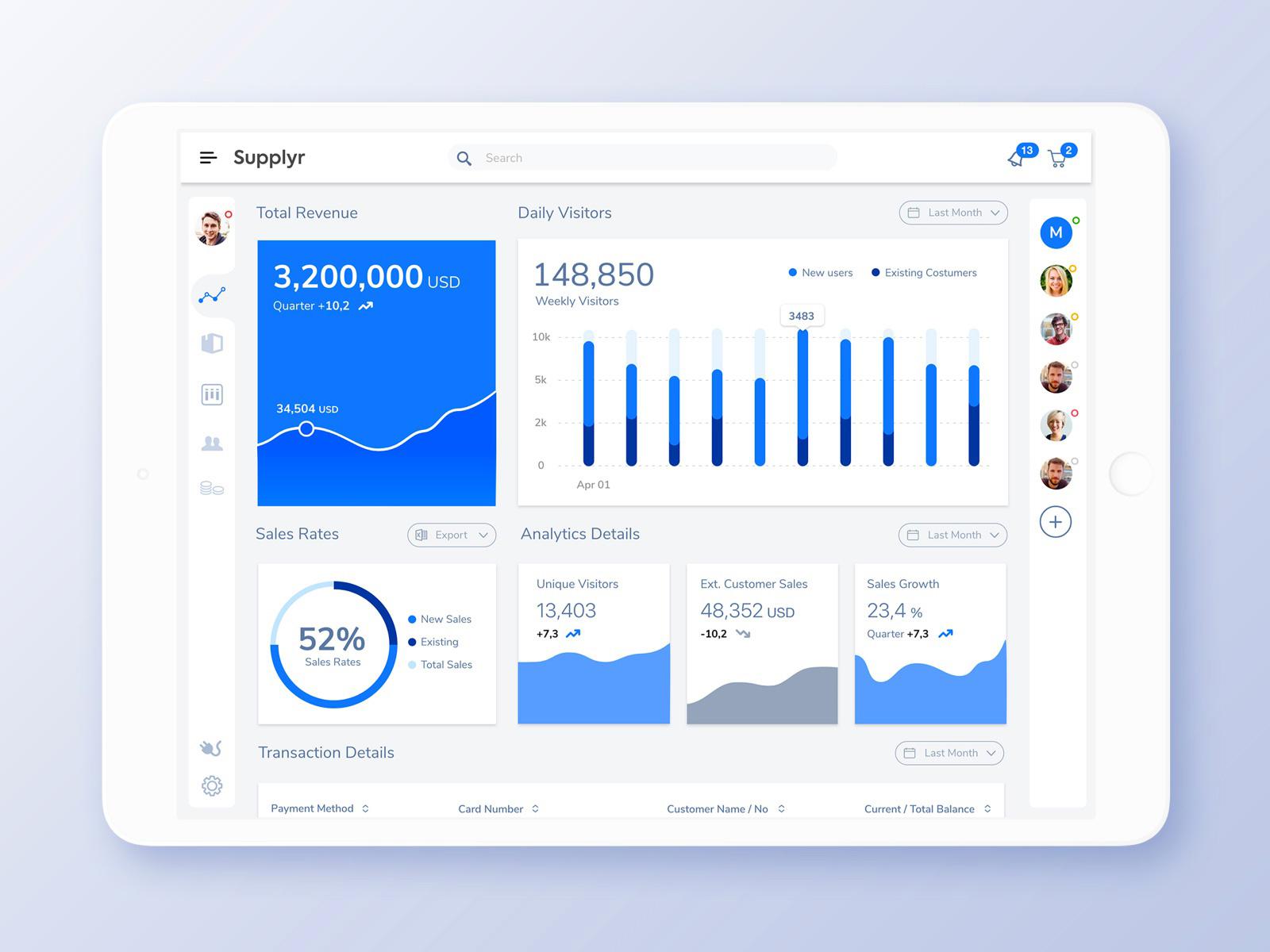 销售和财务交易仪表盘设计模板插图