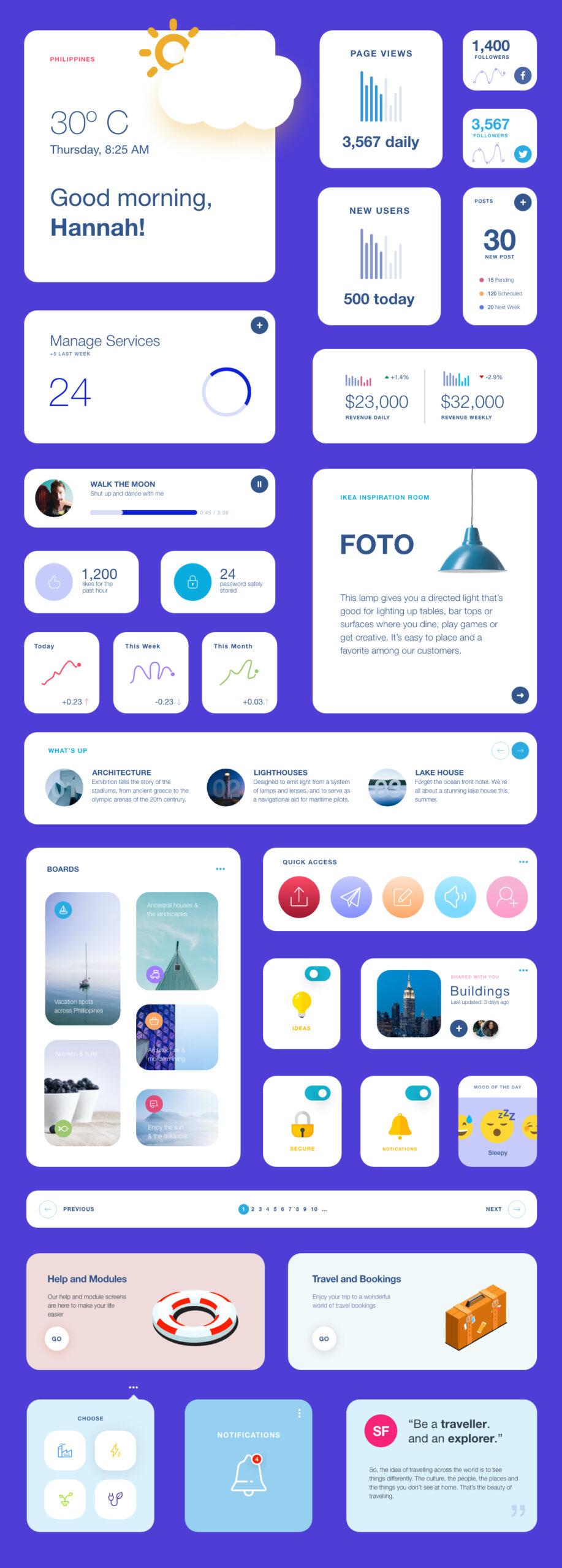 免费手机应用小挂件UI设计套件插图